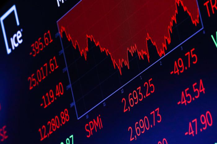 ตลาดหุ้นเอเชีย