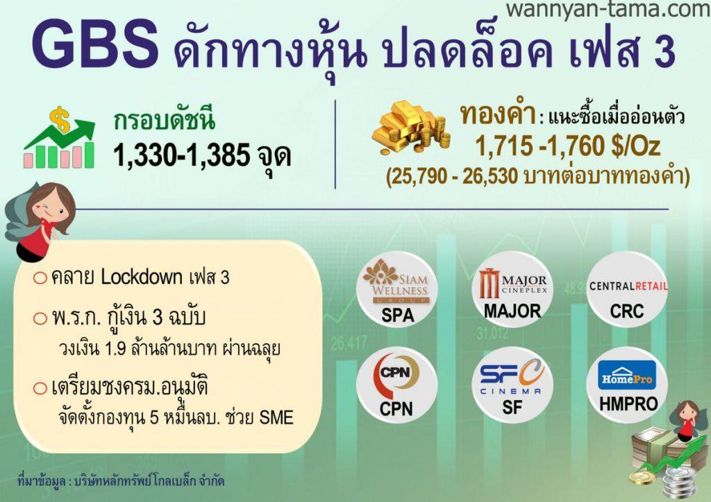 GBS ปลด Lockdown