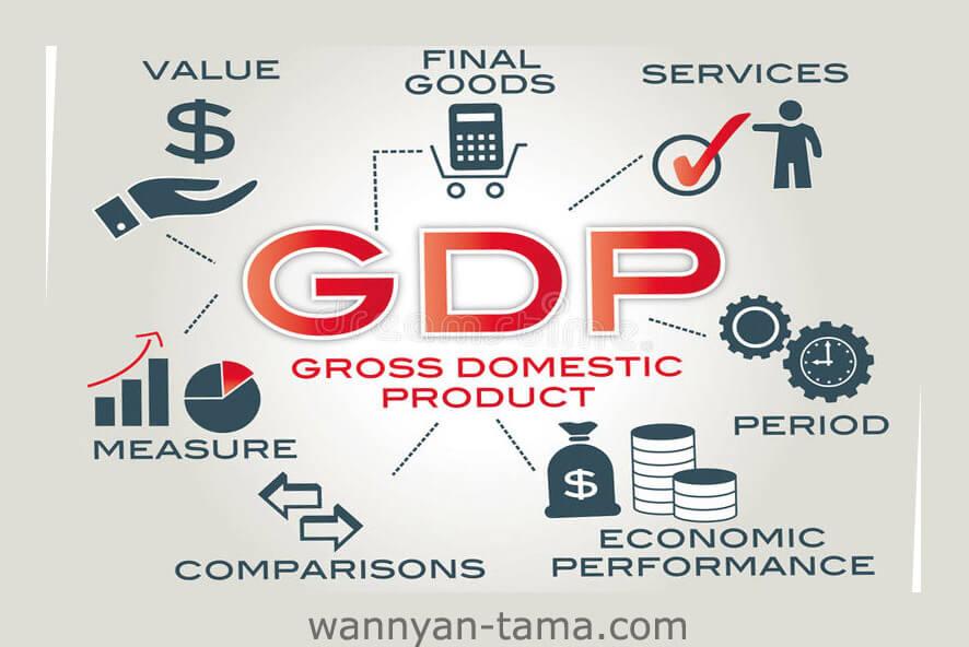 ความหมาย GDP