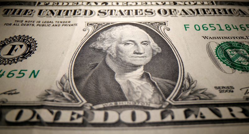 Dollar wobbles